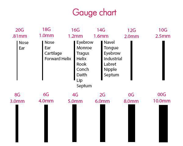 gauge-thickness-chart